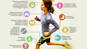 El deporte como fuente de salud